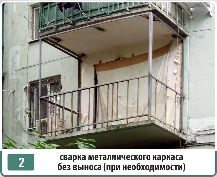 Балконы лоджии эркеры.